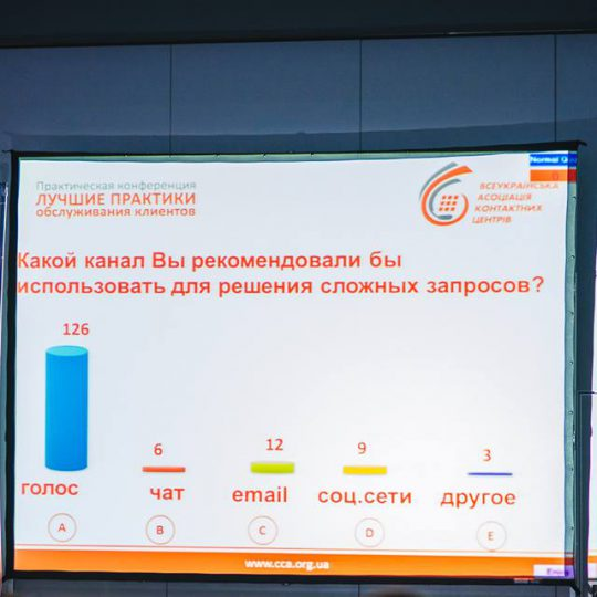 http://crm.cca.org.ua/wp-content/uploads/2017/02/voice-2016-540x540.jpg